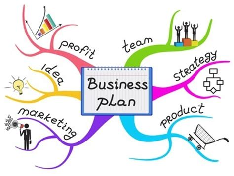 Sample business plan lubricants